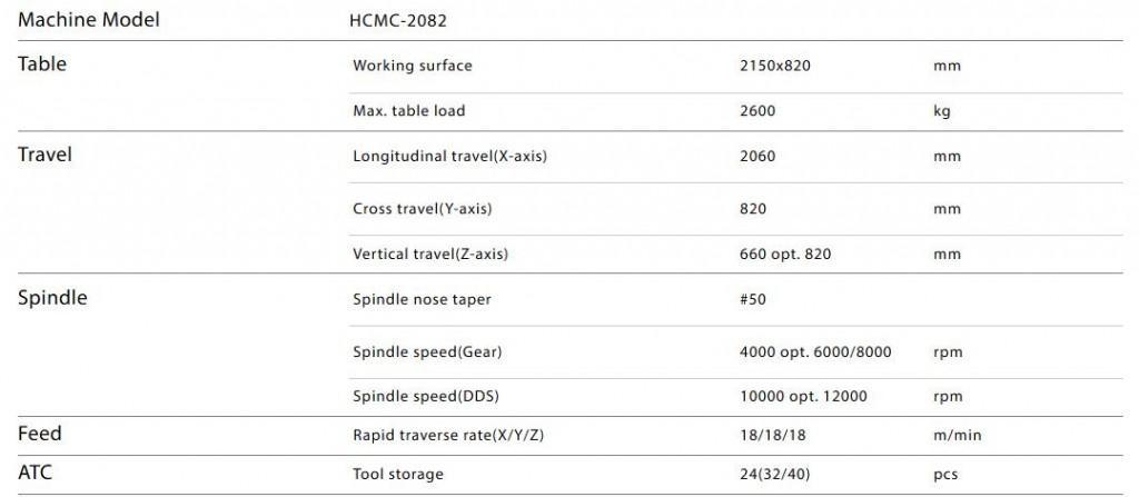 especificaciones de HCMC2082